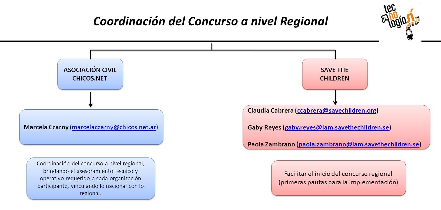 Coordinación del Concurso a nivel Regional ASOCIACIÓN CIVIL CHICOS.NET SAVE THE CHILDREN Marcela Czarny (marcelaczarny@chicos.net.ar)marcelaczarny@chicos.net.ar Marcela Czarny (marcelaczarny@chicos.net.ar)marcelaczarny@chicos.net.ar Claudia Cabrera (ccabrera@savechildren.org)ccabrera@savechildren.org Gaby Reyes (gaby.reyes@lam.savethechildren.se)gaby.reyes@lam.savethechildren.se Paola Zambrano (paola.zambrano@lam.savethechildren.se)paola.zambrano@lam.savethechildren.se Claudia Cabrera (ccabrera@savechildren.org)ccabrera@savechildren.org Gaby Reyes (gaby.reyes@lam.savethechildren.se)gaby.reyes@lam.savethechildren.se Paola Zambrano (paola.zambrano@lam.savethechildren.se)paola.zambrano@lam.savethechildren.se Coordinación del concurso a nivel regional, brindando el asesoramiento técnico y operativo requerido a cada organización participante, vinculando lo nacional con lo regional.