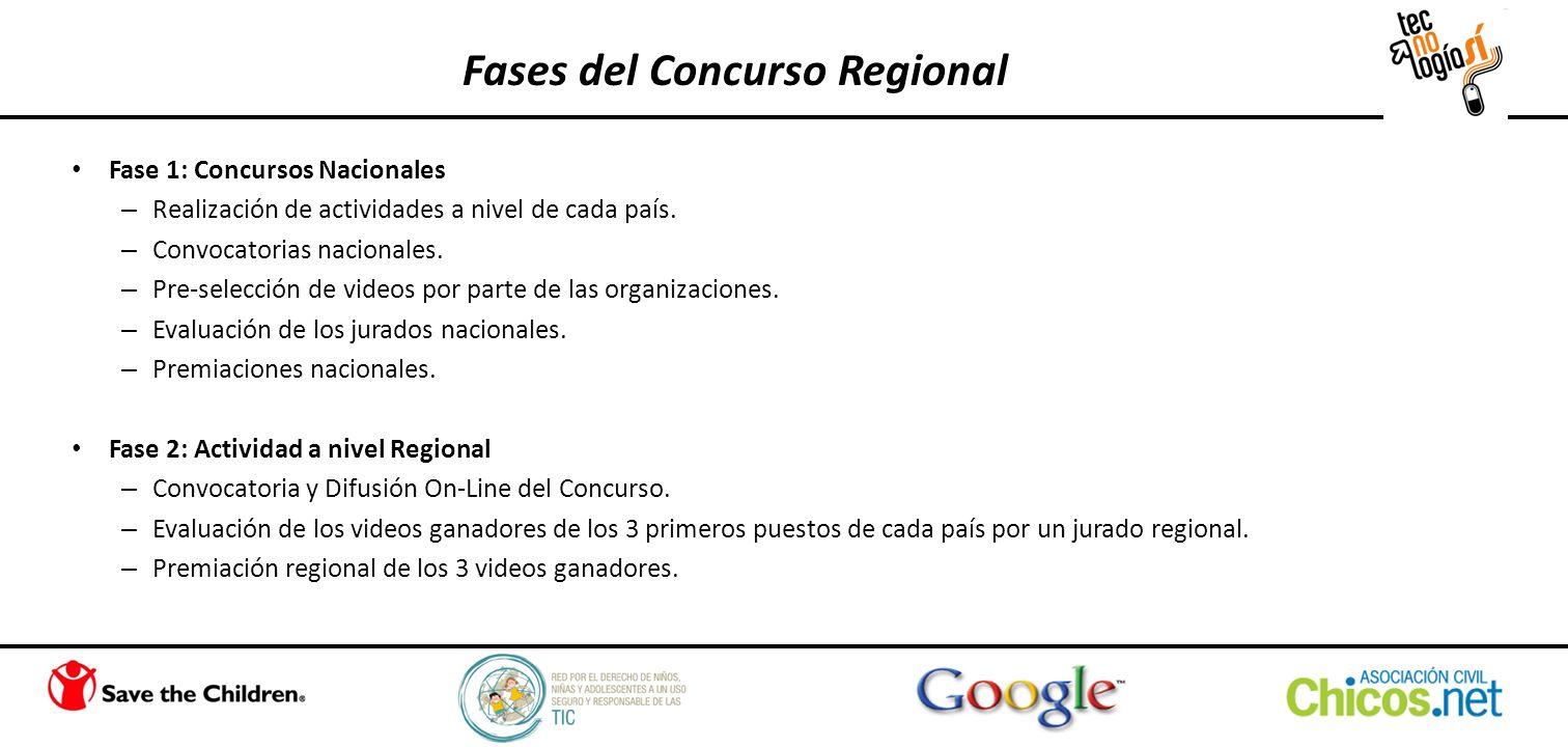 Fases del Concurso Regional Fase 1: Concursos Nacionales – Realización de actividades a nivel de cada país. – Convocatorias nacionales. – Pre-selecció