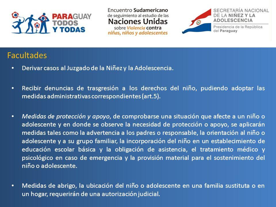 Facultades Derivar casos al Juzgado de la Niñez y la Adolescencia. Recibir denuncias de trasgresión a los derechos del niño, pudiendo adoptar las medi