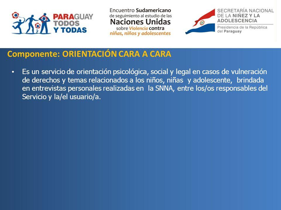 Componente: ORIENTACIÓN CARA A CARA Es un servicio de orientación psicológica, social y legal en casos de vulneración de derechos y temas relacionados