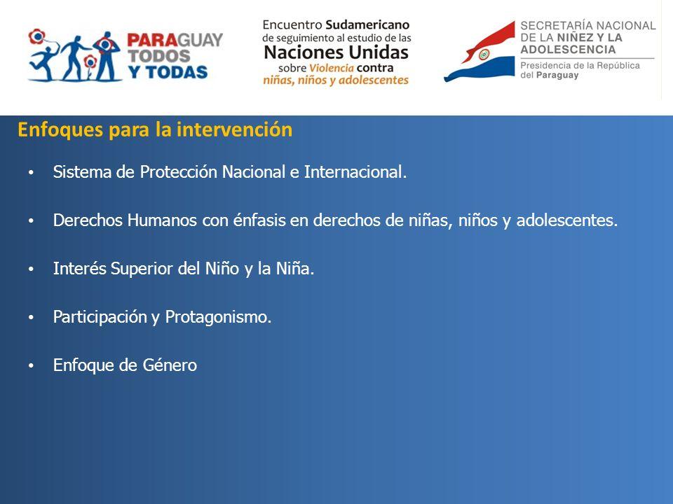 Enfoques para la intervención Sistema de Protección Nacional e Internacional. Derechos Humanos con énfasis en derechos de niñas, niños y adolescentes.