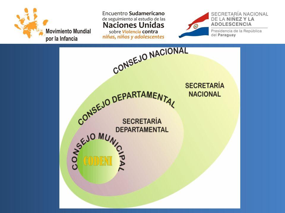 Estructura y Conformación del Sistema de Protección Integral