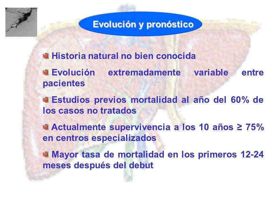 Evolución y pronóstico Historia natural no bien conocida Evolución extremadamente variable entre pacientes Estudios previos mortalidad al año del 60%