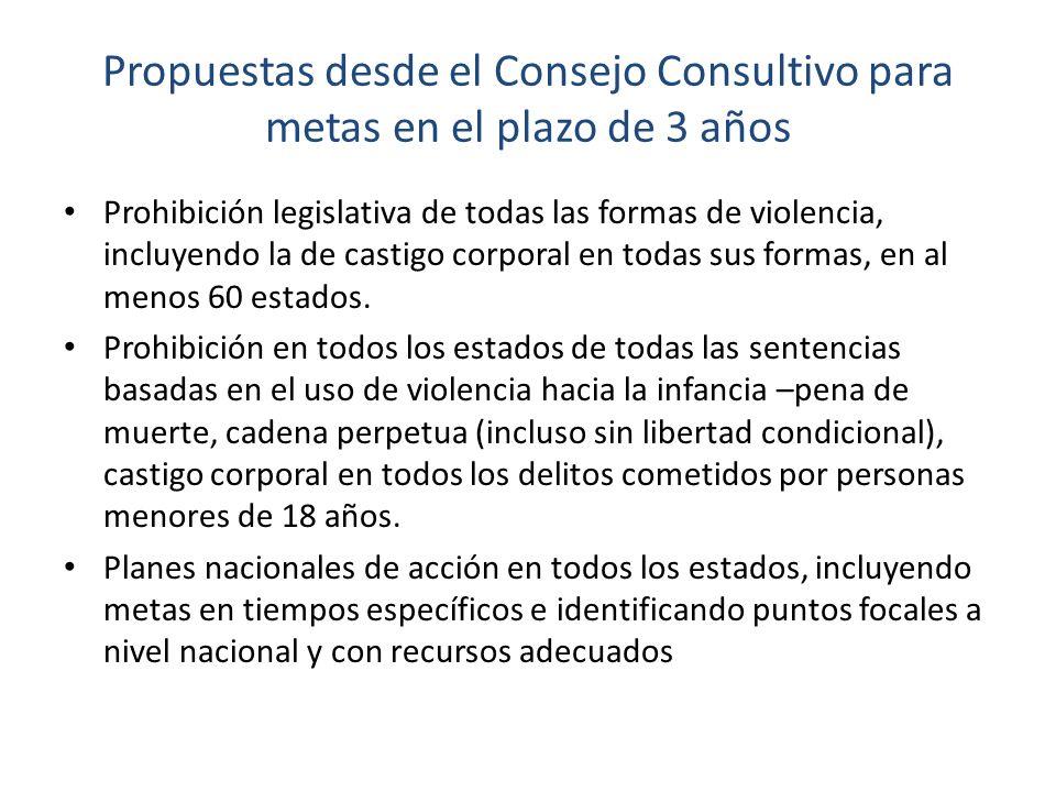 Propuestas desde el Consejo Consultivo para metas en el plazo de 3 años Prohibición legislativa de todas las formas de violencia, incluyendo la de cas