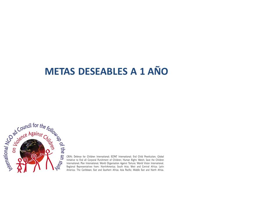 METAS DESEABLES A 1 AÑO