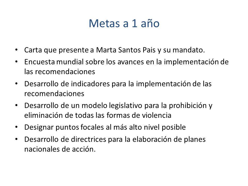 Metas a 1 año Carta que presente a Marta Santos Pais y su mandato. Encuesta mundial sobre los avances en la implementación de las recomendaciones Desa