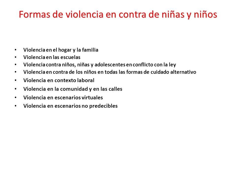 Formas de violencia en contra de niñas y niños Violencia en el hogar y la familia Violencia en las escuelas Violencia contra niños, niñas y adolescent