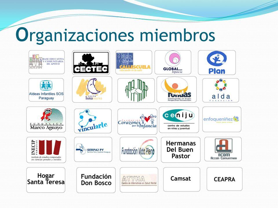 O rganizaciones miembros