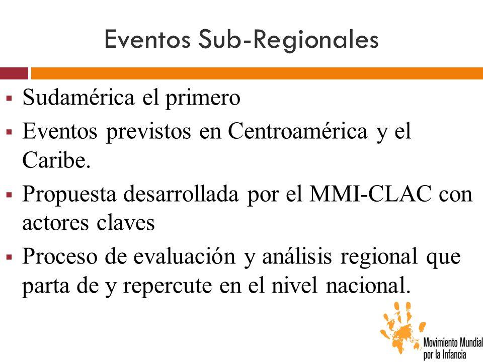Eventos Sub-Regionales Sudamérica el primero Eventos previstos en Centroamérica y el Caribe.