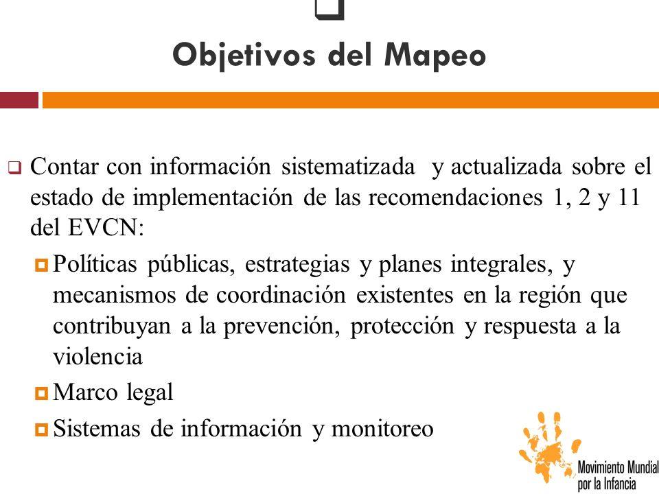 Propósitos del Mapeo Contar con información para el análisis y reflexión.
