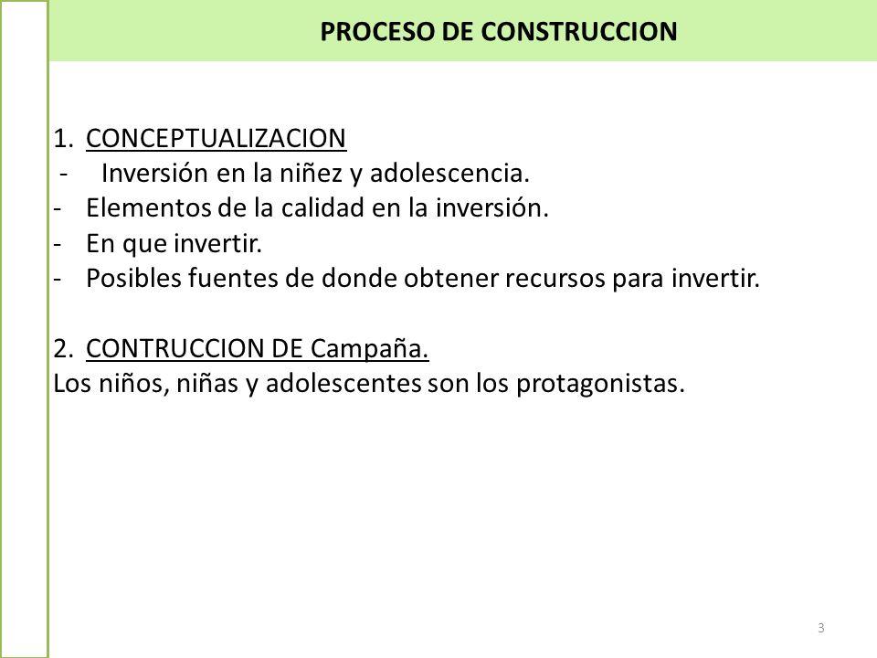 PROCESO DE CONSTRUCCION 1.CONCEPTUALIZACION - Inversión en la niñez y adolescencia. -Elementos de la calidad en la inversión. -En que invertir. -Posib