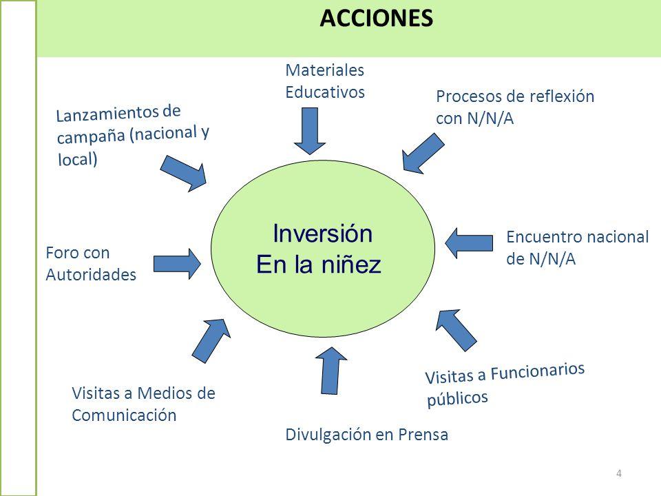 ACCIONES 4 Inversión En la niñez Visitas a Medios de Comunicación Materiales Educativos Visitas a Funcionarios públicos Lanzamientos de campaña (nacio