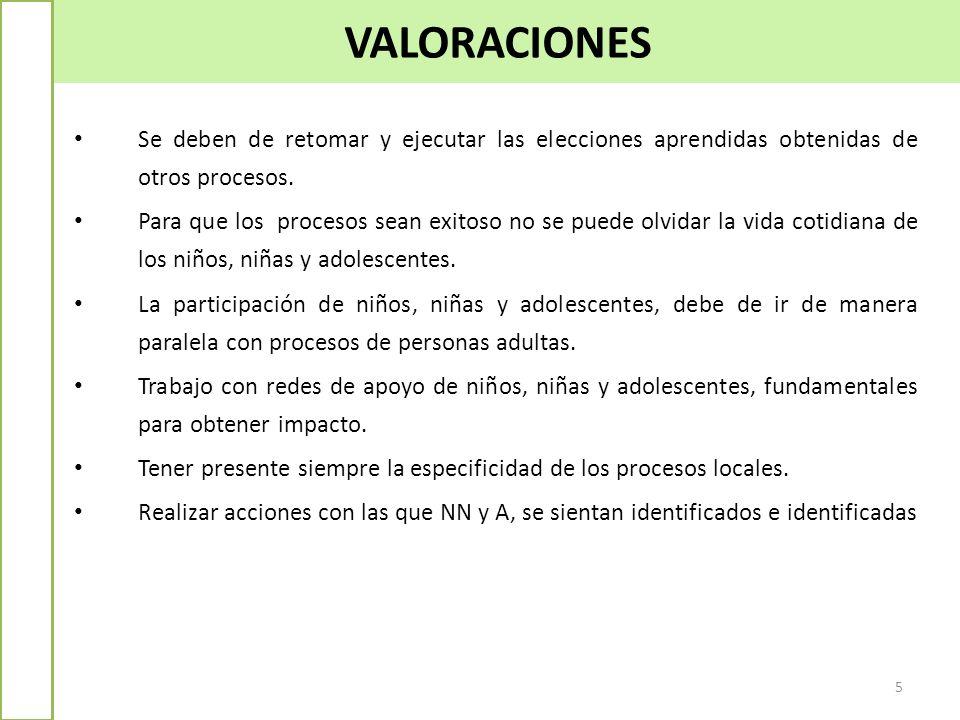 VALORACIONES 5 Se deben de retomar y ejecutar las elecciones aprendidas obtenidas de otros procesos. Para que los procesos sean exitoso no se puede ol
