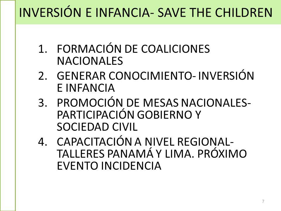 INVERSIÓN E INFANCIA- SAVE THE CHILDREN 7 1.FORMACIÓN DE COALICIONES NACIONALES 2.GENERAR CONOCIMIENTO- INVERSIÓN E INFANCIA 3.PROMOCIÓN DE MESAS NACI