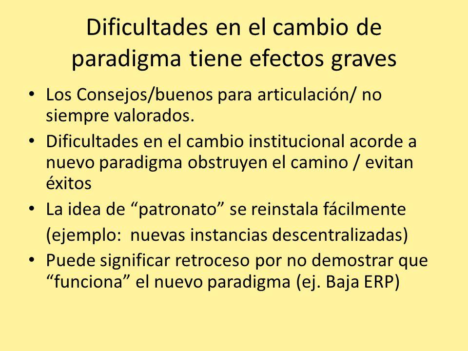 Dificultades en el cambio de paradigma tiene efectos graves Los Consejos/buenos para articulación/ no siempre valorados. Dificultades en el cambio ins
