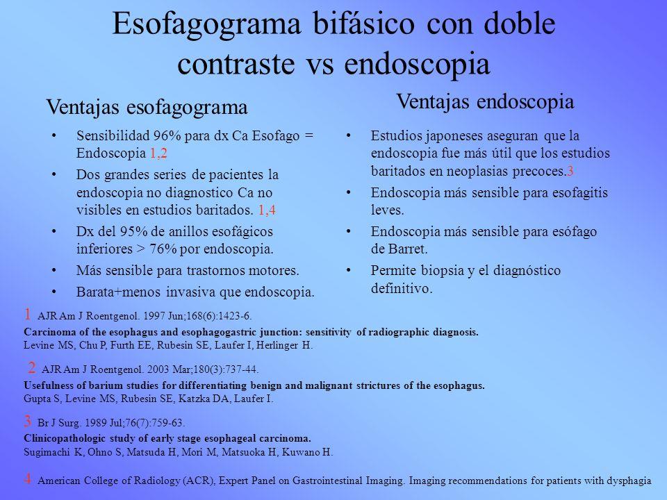 Esofagograma bifásico con doble contraste vs endoscopia Sensibilidad 96% para dx Ca Esofago = Endoscopia 1,2 Dos grandes series de pacientes la endosc