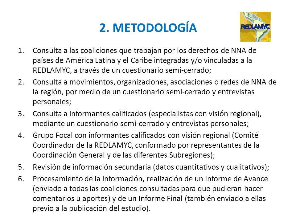 2. METODOLOGÍA 1.Consulta a las coaliciones que trabajan por los derechos de NNA de países de América Latina y el Caribe integradas y/o vinculadas a l