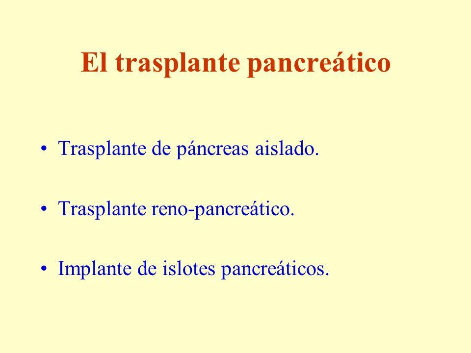 El trasplante pancreático Trasplante de páncreas aislado. Trasplante reno-pancreático. Implante de islotes pancreáticos.