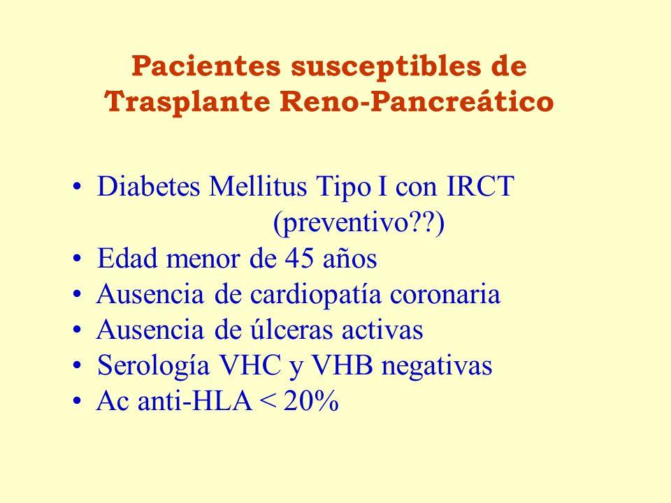 Diabetes Mellitus Tipo I con IRCT (preventivo??) Edad menor de 45 años Ausencia de cardiopatía coronaria Ausencia de úlceras activas Serología VHC y V