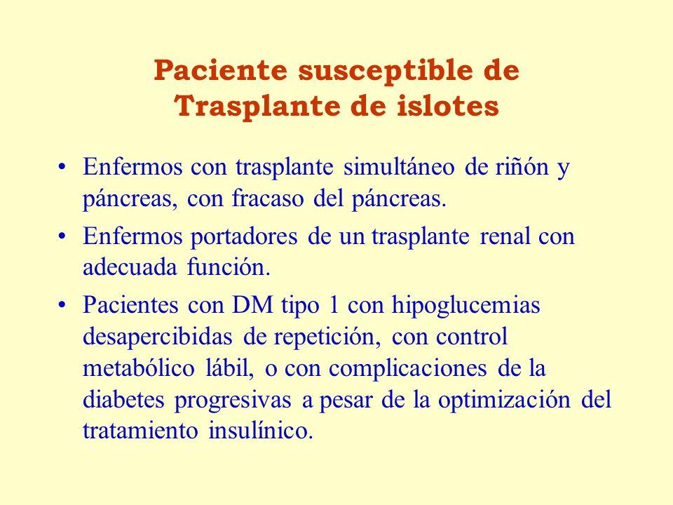 Paciente susceptible de Trasplante de islotes Enfermos con trasplante simultáneo de riñón y páncreas, con fracaso del páncreas. Enfermos portadores de