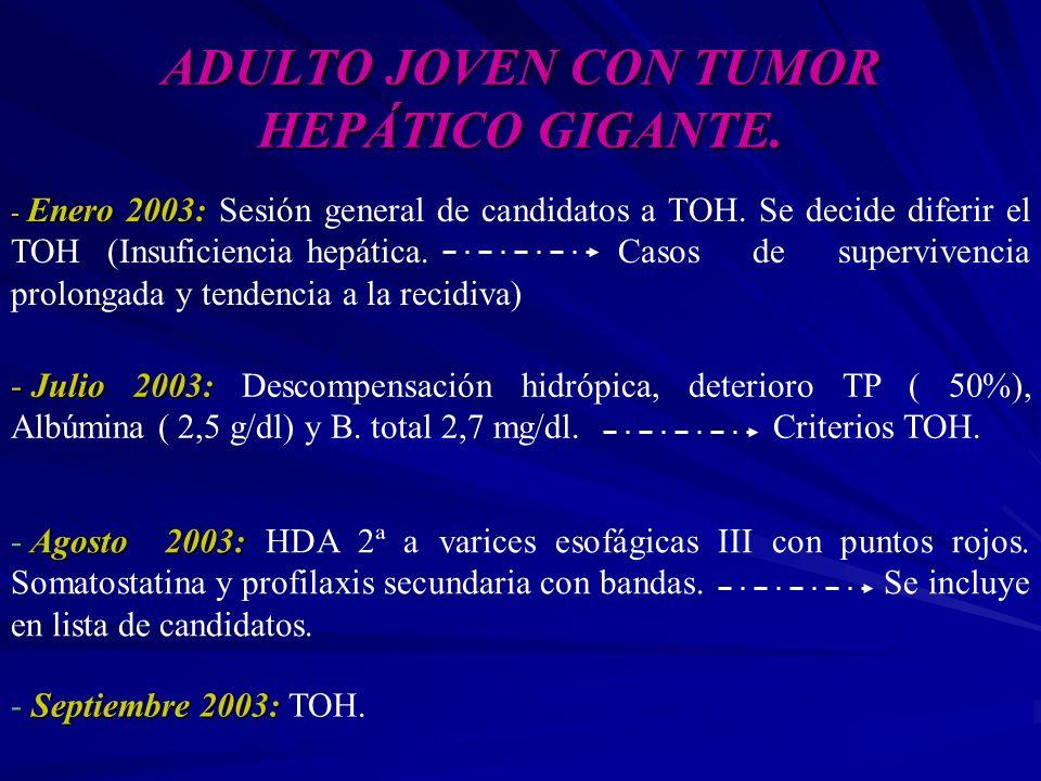 ADULTO JOVEN CON TUMOR HEPÁTICO GIGANTE. - Enero 2003: - Enero 2003: Sesión general de candidatos a TOH. Se decide diferir el TOH (Insuficiencia hepát