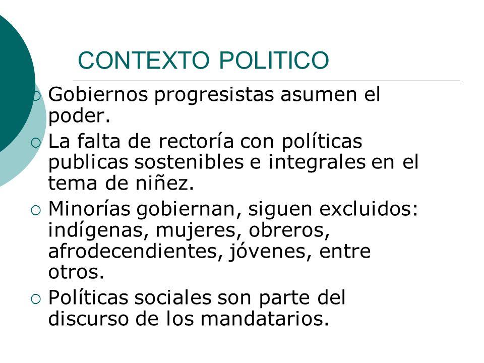 CONTEXTO POLITICO Gobiernos progresistas asumen el poder. La falta de rectoría con políticas publicas sostenibles e integrales en el tema de niñez. Mi