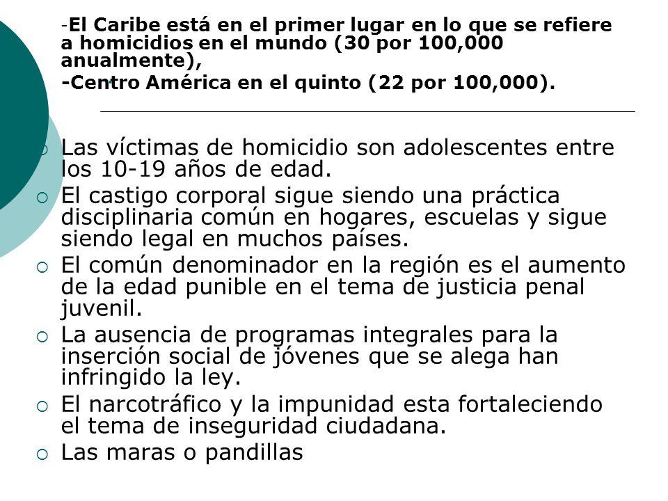 . - El Caribe está en el primer lugar en lo que se refiere a homicidios en el mundo (30 por 100,000 anualmente), -Centro América en el quinto (22 por