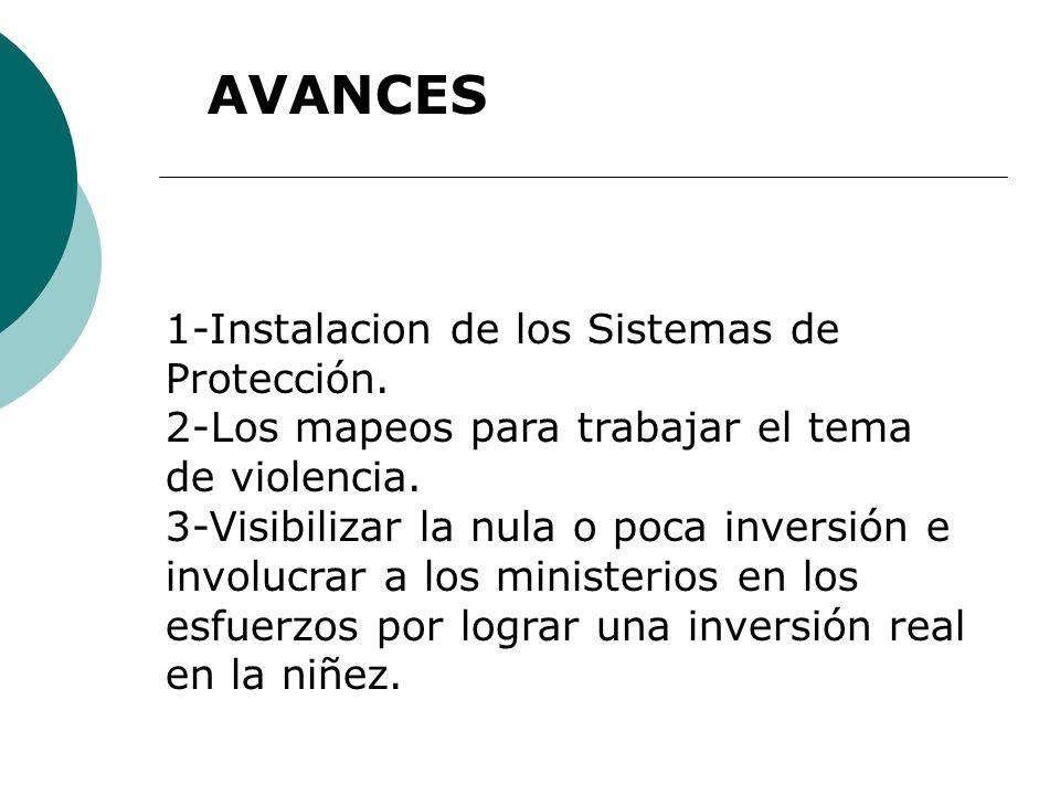 1-Instalacion de los Sistemas de Protección. 2-Los mapeos para trabajar el tema de violencia. 3-Visibilizar la nula o poca inversión e involucrar a lo