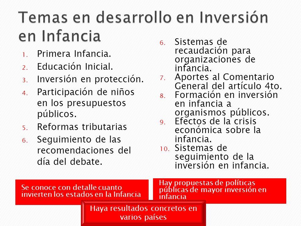 Se conoce con detalle cuanto invierten los estados en la Infancia Hay propuestas de políticas públicas de mayor inversión en infancia 1.