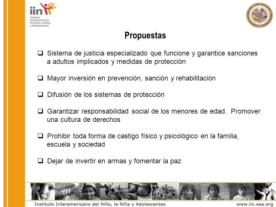 Propuestas Sistema de justicia especializado que funcione y garantice sanciones a adultos implicados y medidas de protección Mayor inversión en preven