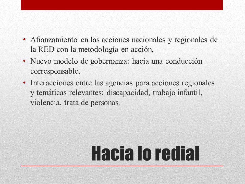 Hacia lo redial Afianzamiento en las acciones nacionales y regionales de la RED con la metodología en acción.
