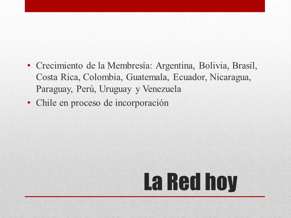 La Red hoy Crecimiento de la Membresía: Argentina, Bolivia, Brasil, Costa Rica, Colombia, Guatemala, Ecuador, Nicaragua, Paraguay, Perú, Uruguay y Venezuela Chile en proceso de incorporación