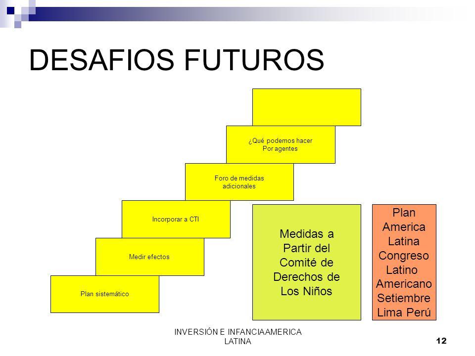 INVERSIÓN E INFANCIA AMERICA LATINA12 DESAFIOS FUTUROS Plan America Latina Congreso Latino Americano Setiembre Lima Perú Medidas a Partir del Comité d