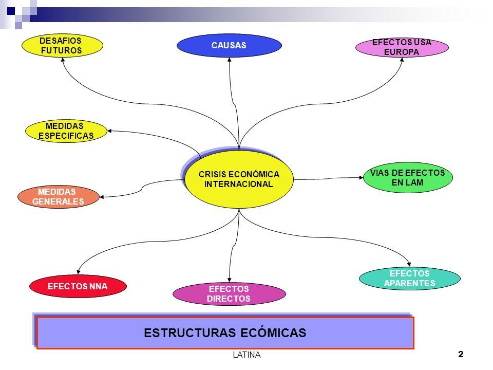 INVERSIÓN E INFANCIA AMERICA LATINA3 TEMARIO La crisis económica internacional es una realidad y ha sido reconocida como que ya está en pleno desarrollo como un ciclón que viene afectando, inicialmente a los Estados Unidos, Europa, Japón y China y está transfiriendo sus efectos a los países pobres como América Latina y el Caribe.