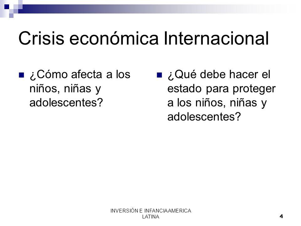 INVERSIÓN E INFANCIA AMERICA LATINA5 Causas de la crisis ESPECULACIÓN FINANCIERA SIN CONTROL SOBRE CONSUMO PAISES DESARROLLADOS FALTA DE CONTROL EMPRESAS FINANCIERAS INTERNACIONALES SUBCIDIOS PRODUCCIÓN AGRÍCULA USA ESPECULACIÓN INMOBILIARIA USA DEFICIT FISCAL USA