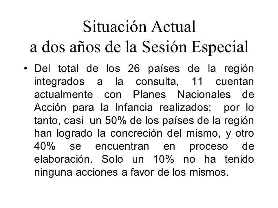 Situación Actual a dos años de la Sesión Especial Del total de los 26 países de la región integrados a la consulta, 11 cuentan actualmente con Planes