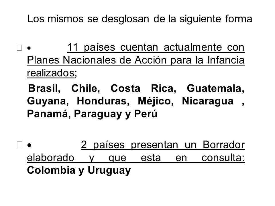 Los mismos se desglosan de la siguiente forma 11 países cuentan actualmente con Planes Nacionales de Acción para la Infancia realizados; Brasil, Chile