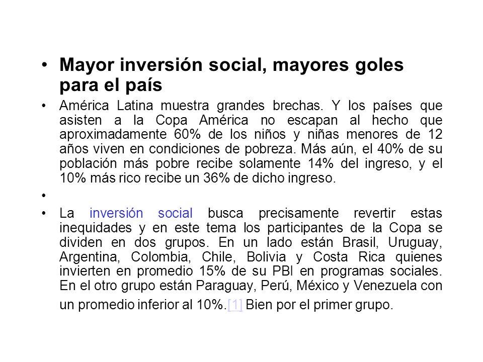 Mayor inversión social, mayores goles para el país América Latina muestra grandes brechas. Y los países que asisten a la Copa América no escapan al he