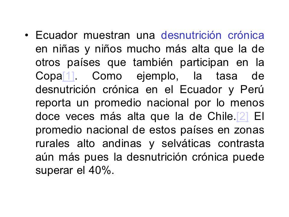 Ecuador muestran una desnutrición crónica en niñas y niños mucho más alta que la de otros países que también participan en la Copa[1]. Como ejemplo, l