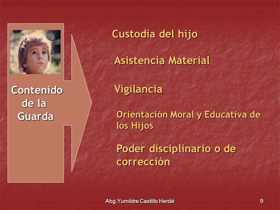 Abg.Yumildre Castillo Herdé10 Consecuencias Jurídicas para los Padres derivadas de la Guarda Facultades o Derechos del Guardador Deberes del Guardador