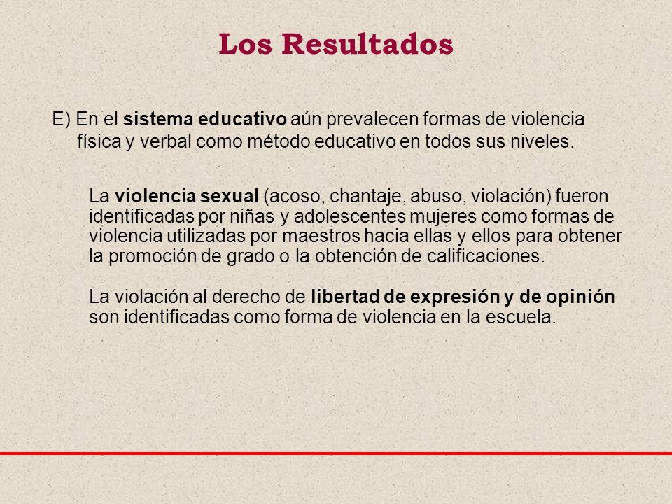 Los Resultados E) En el sistema educativo aún prevalecen formas de violencia física y verbal como método educativo en todos sus niveles.