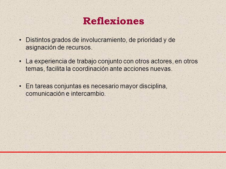 Reflexiones Distintos grados de involucramiento, de prioridad y de asignación de recursos.