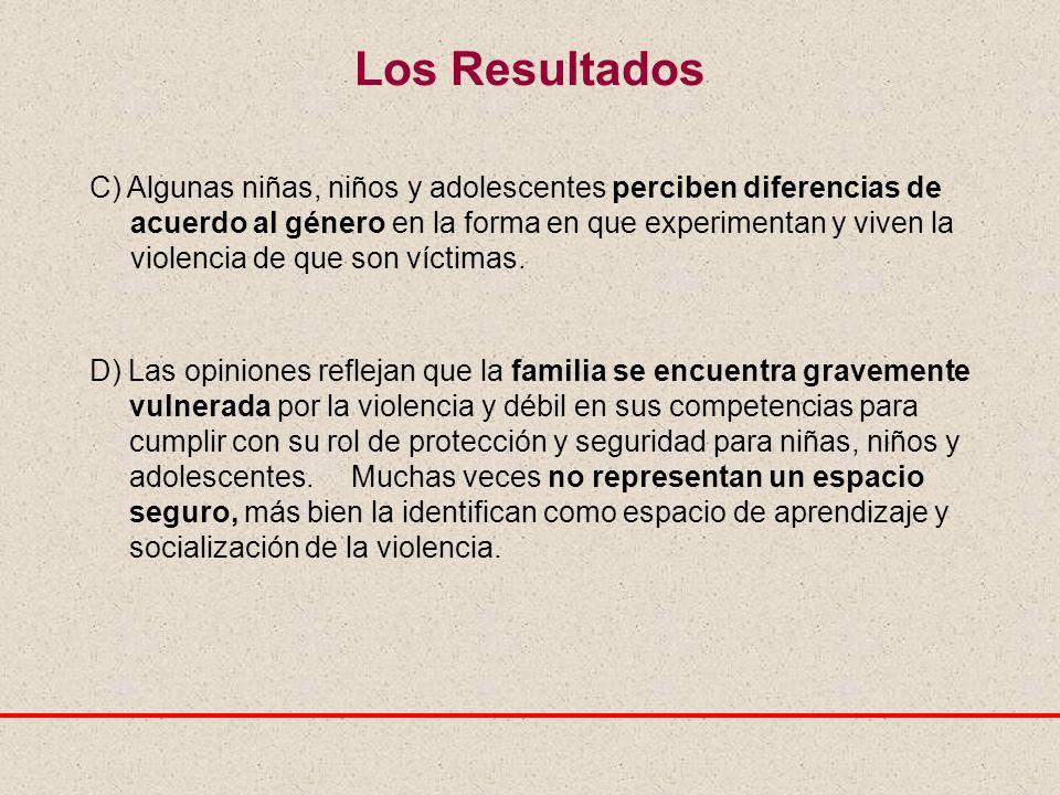Los Resultados C) Algunas niñas, niños y adolescentes perciben diferencias de acuerdo al género en la forma en que experimentan y viven la violencia de que son víctimas.
