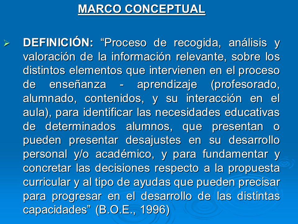 MARCO CONCEPTUAL DEFINICIÓN: Proceso de recogida, análisis y valoración de la información relevante, sobre los distintos elementos que intervienen en