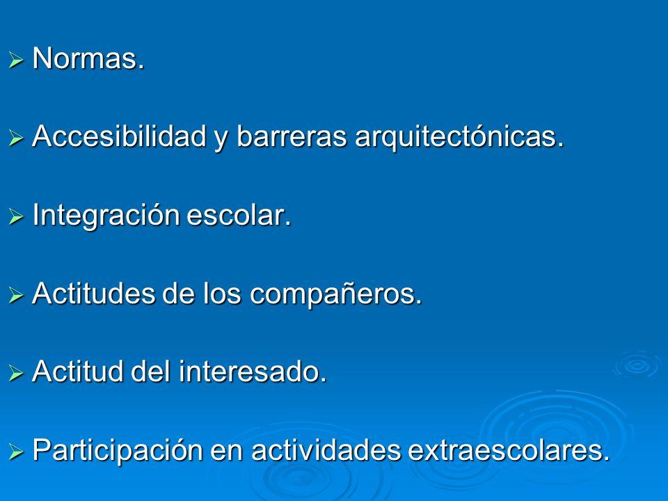 Normas. Normas. Accesibilidad y barreras arquitectónicas. Accesibilidad y barreras arquitectónicas. Integración escolar. Integración escolar. Actitude