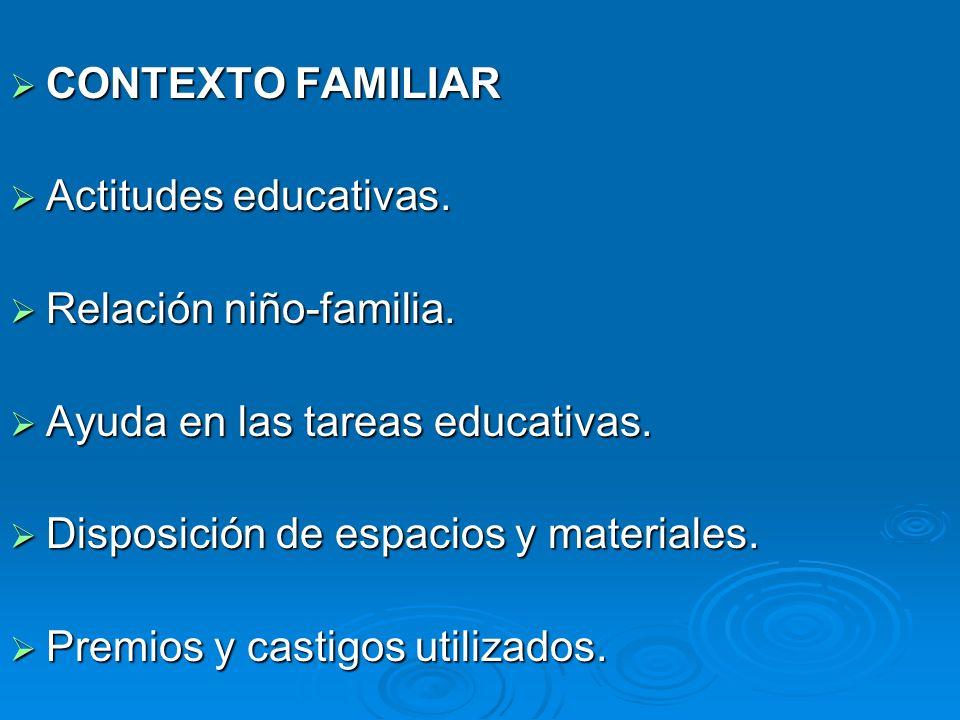 CONTEXTO FAMILIAR CONTEXTO FAMILIAR Actitudes educativas. Actitudes educativas. Relación niño-familia. Relación niño-familia. Ayuda en las tareas educ