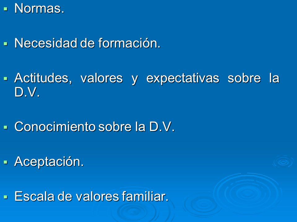 Normas. Normas. Necesidad de formación. Necesidad de formación. Actitudes, valores y expectativas sobre la D.V. Actitudes, valores y expectativas sobr