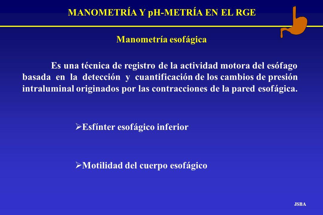 MANOMETRÍA Y pH-METRÍA EN EL RGE Manometría esofágica Es una técnica de registro de la actividad motora del esófago basada en la detección y cuantific