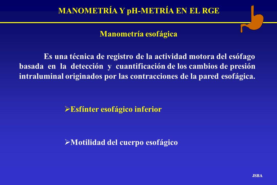 MANOMETRÍA Y pH-METRÍA EN EL RGE Manometría esofágica JSBA Es una técnica de registro de la actividad motora del esófago basada en la detección y cuan