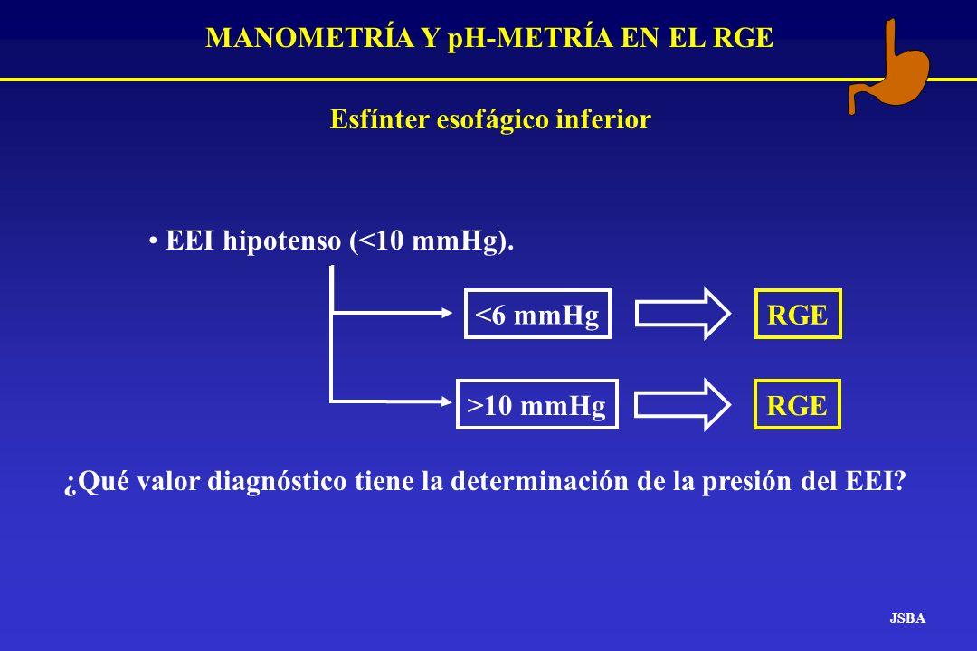 MANOMETRÍA Y pH-METRÍA EN EL RGE Esfínter esofágico inferior EEI hipotenso (<10 mmHg). <6 mmHg RGE JSBA ¿Qué valor diagnóstico tiene la determinación